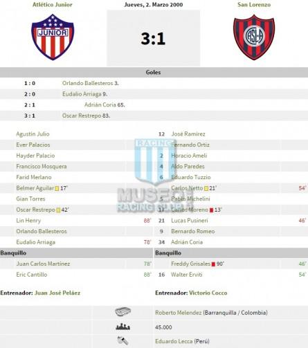 AtleticoJuniorB_2000_Home_Zodium_CervezaAguila_CopaLibertadoresvsSanLorenzo_FICHA_MC_14_FaridMerlano_jugador_01