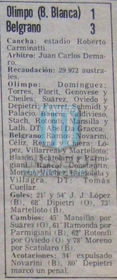 BelgranoCBA_1986_Home_Topper_CampeonRegional_FICHA_MC_8_JuanJoseLopez_jugador_01