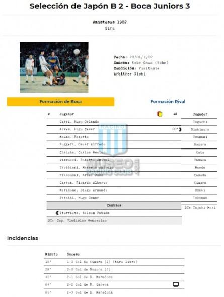 BocaJuniors_1982_Home_Adidas_FriendlyvsJapan_FICHA_ML_10_DiegoMaradona_jugador_01