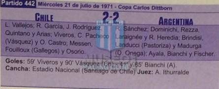 Chile_1971_Home_DittbornCup_FICHA_ML_17_LeonelHerrera_jugador_01