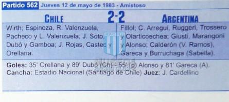Chile_1983_Home_Adidas_FriendlyvsArgentina_FICHA_ML_6_MarceloPacheco_jugador_01
