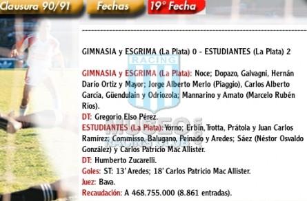 EstudiantesLP_1991_Home_Adidas_CL91vsGELP_FICHA_ML_7_GustavoBalugano_jugador_01