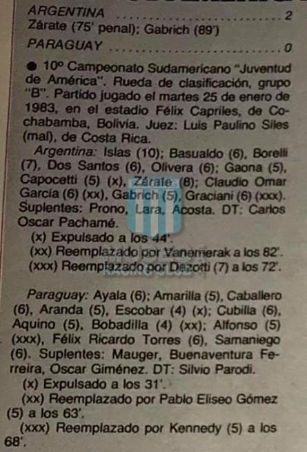 Paraguay_1983_Home_Adidas_BoliviaSudamericanoU20vsArgentina_FICHA_MC_9_FelixTorres_jugador_01