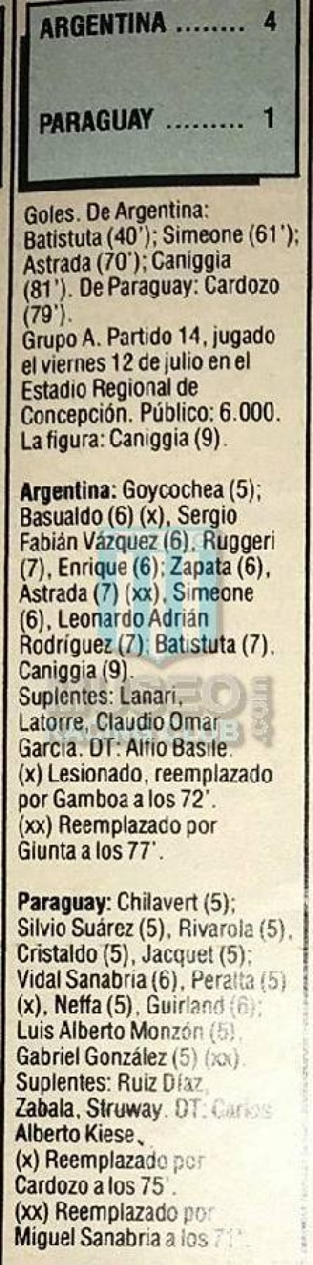 Paraguay_1991_Home_TextilParana_ChileCopaAmericavsArgentina_FICHA_ML_10_LuisMonzon_jugador_01