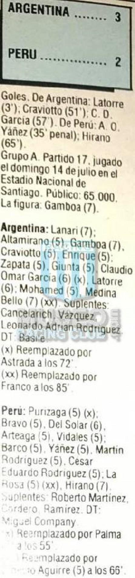 Peru_1991_Home_Diadora_ChileCopaAmericavsArgentina_FICHA_ML_11_JorgeHirano_jugador_01