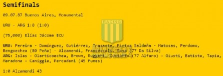 Uruguay_1987_Away_Puma_SFCopaAmericavsArgentina_FICHA_ML_7_AntonioAlzamendi_jugador_01