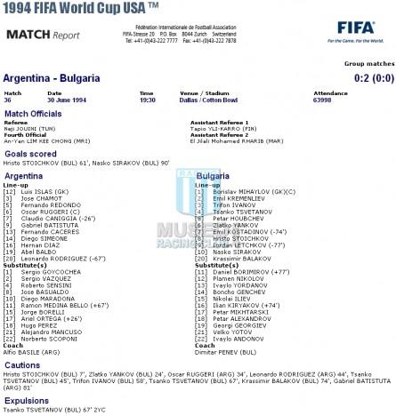 Bulgaria_1994_Away_Adidas_USAWCvsArgentina_FICHA_MC_16_IlianKiriakov_jugador_01