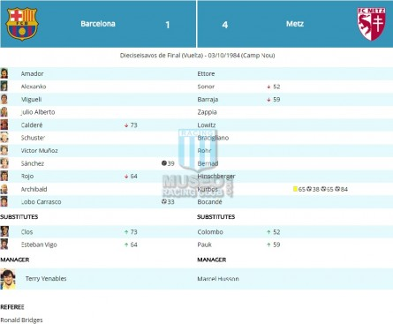 FCBarcelona_1984-85_Away_Meyba_RecopaEuropaVTAvsMetz_FICHA_MC_8_BerndhardSchuster_jugador_01