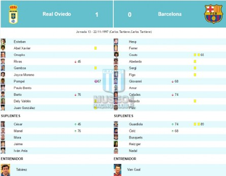 FCBarcelona_1997-98_Home_Kappa_13raFechaLFPvsRealOviedo_FICHA_ML_19_JuanAntonioPizzi_jugador_01