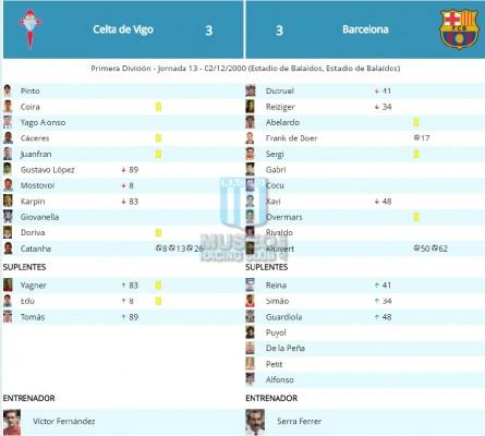 FCBarcelona_2000-01_Home_Nike_13raFechaLFPvsCeltadeVigo_FICHA_ML_7_AlfonsoPerez_jugador_01