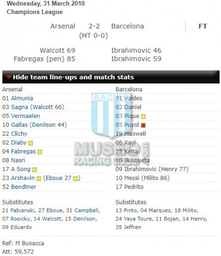 FCBarcelona_2009-10_Away_Nike_Unicef_QFUEFACL-IdavsArsenal_FICHA_MC_10_LionelMessi_jugador_01