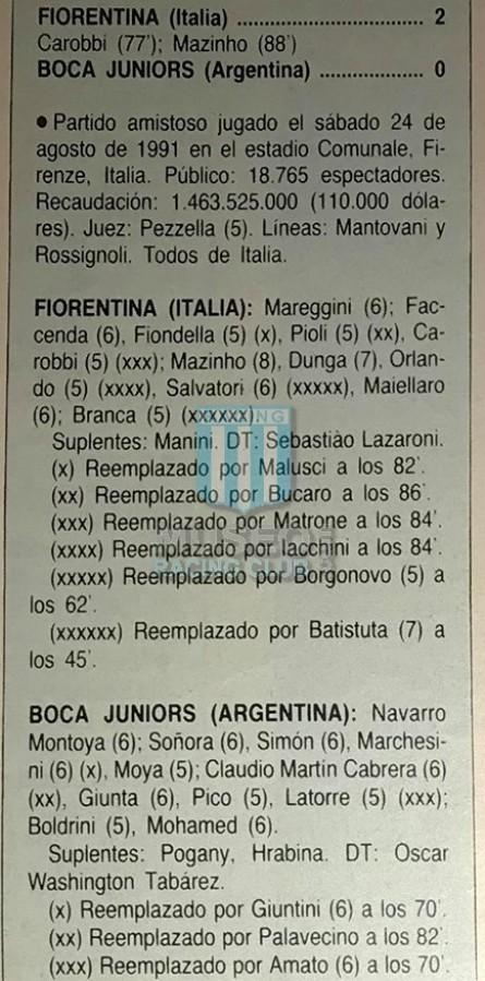 Fiorentina_1991_Away_Lotto_Giocheria_FriendlyvsBocaJuniors_FICHA_MC_8_Mazinho_jugador_01