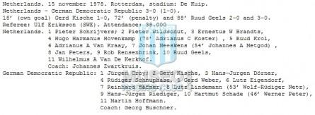 Holland_1978_Home_Adidas_QualyEuro80vsEastGermany_FICHA_ML_11_WilllyVanDerKerkhof_jugador_01