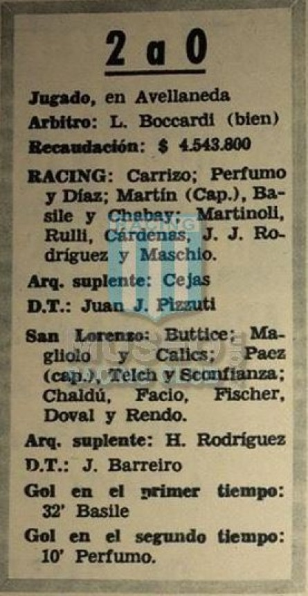 Racing_1966_Home_IndLanus_Campeon_38vsFechavsSanLorenzo_ST_FICHA_MC_4_OscarMartin_jugador_01