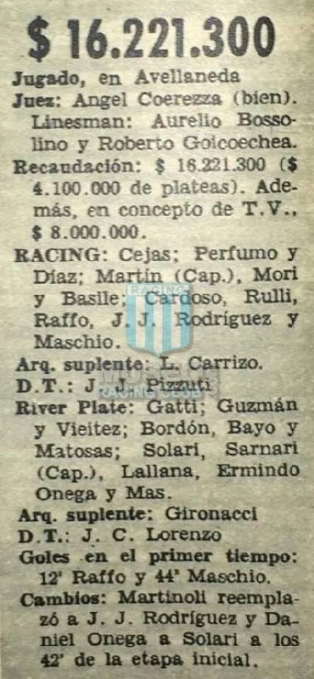 Racing_1967_Home_IndLanus_Campeon_CopaLibertadores-Metro-Nacional_FICHA_MC_2_RobertoPerfumo_jugador_01