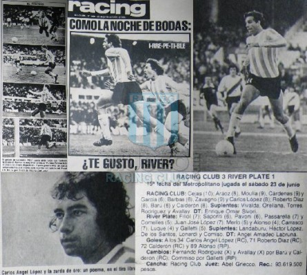Racing_1979_Home_Uribarri_vsRiverPlate_ML_10_CarlosAngelLopez_jugador_01