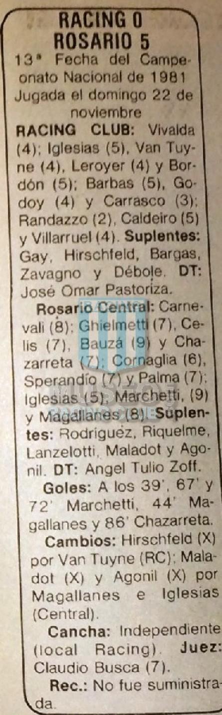 Racing_1981_Home_Sportlandia_TorneoNacional_FICHA_MC_5_HoracioGodoy_jugador_01