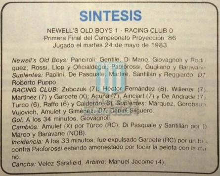 Racing_1983_Home_Nanque_FinalProyeccion86vsNewells_FICHA_ML_15_JoseLuisAmulet_jugador_01