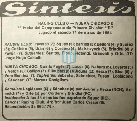 Racing_1984_Home_Adidas_PrimeraB_FICHA_MC_11_DanielPavon_jugador_06