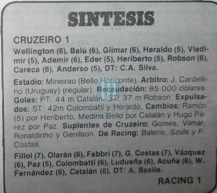 Racing_1988_Away_Adidas_Nashua_FinalSupercopaVtavsCruzeiro_FICHA_ML_22_GustavoSzulz_jugador_01