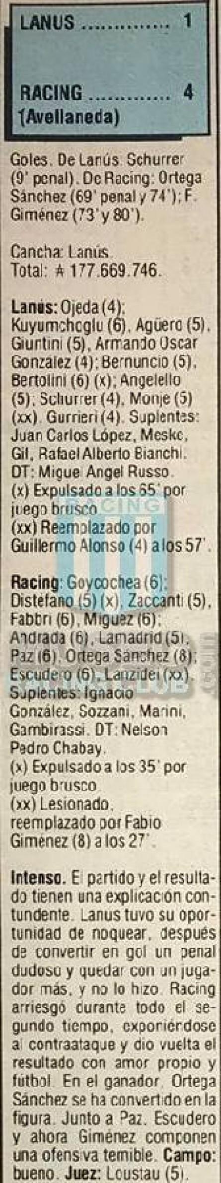 Racing_1990_GKVioleta_Reusch_Salicrem_AP90vsLanus_FICHA_ML_1_SergioGoycoechea_jugador_01