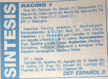 Racing_1993_Home_Adidas_Rosamonte_AP93vsDeportivoEspanol_FICHA_ML_9_NestorDeVicente_jugador_01