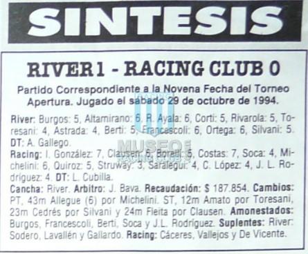 Racing_1994_Home_Adidas_Multicanal_AP94vsRiverPlate_FICHA_MC_10_EstanislaoStruway_jugador_05