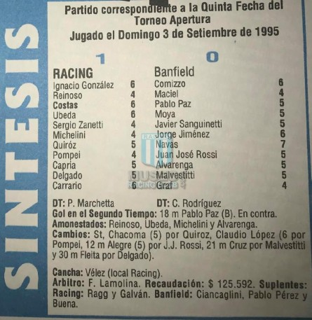 Racing_1995_Away_Topper_Multicanal_AP95vsBanfield_FICHA_ML_14_GustavoChacoma_jugador_01