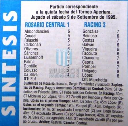 Racing_1995_Away_Topper_Multicanal_AP95vsRosarioCentral_FICHA_PT_ML_11_RobertoPompei_jugador_01