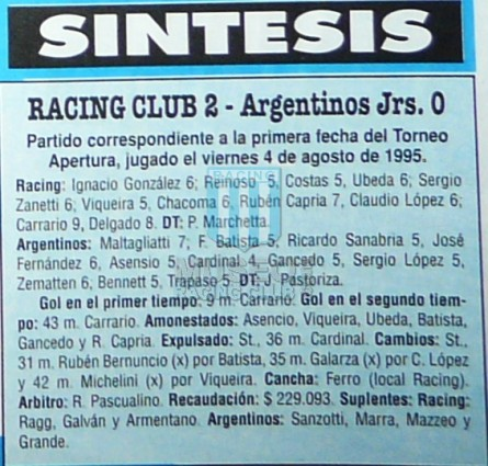 Racing_1995_Home_Topper_AP95vsArgentinosJrs_FICHA_ML_11_ClaudioLopez_jugador_01