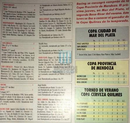 Racing_1995_Home_Topper_Multicanal_AP95-CampeonTdeV96_FICHA_MC_10_RubenCapria_jugador_01