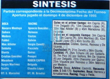 Racing_1995_Home_Topper_Multicanal_AP95vsBocaJuniors_FICHA_MC_7_MarceloDelgado_jugador_01