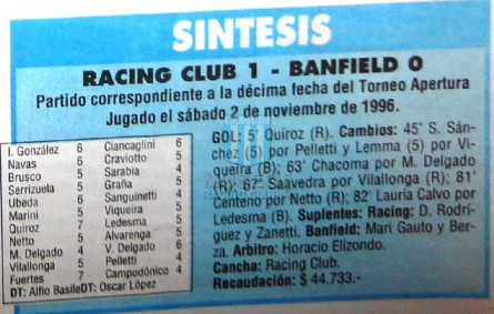 Racing_1996_Home_Topper_Multicanal_AP96vsBanfield_ST_FICHA_MC_3_ClaudioUbeda_jugador_01