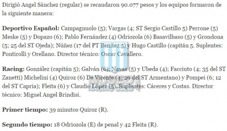Racing_1996_Home_Topper_Multicanal_CL96vsDepEspanol_FICHA_MC_11_RobertoPompei_jugador_01