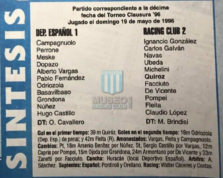 Racing_1996_Home_Topper_Multicanal_CL96vsDepEspanol_FICHA_MC_11_RobertoPompei_jugador_02