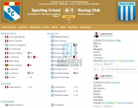 Racing_1997_Away_Topper_MulticanalNegro_SFCopaLibertadoresVTAvsSportingCristal_ST_FICHA_MC_16_RobertoSaavedra_jugador_01