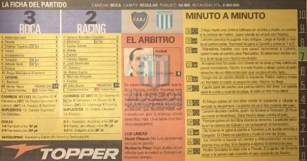 Racing_1997_Home_Topper_Multicanal_CL97vsBocaJuniors_ST_FICHA_ML_8_MarceloDelgado_jugador_01