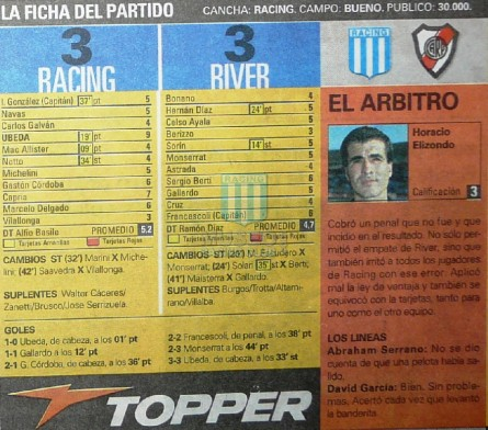 Racing_1997_Home_Topper_Multicanal_CopaLibertadoresvsRiverPlate-IDA_FICHA_MC_18_MartinVilallonga_jugador_01