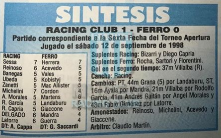Racing_1998_Home_Adidas_AP98vsFerroCarrilOeste_FICHA_ML_7_PabloMichelini_jugador_01