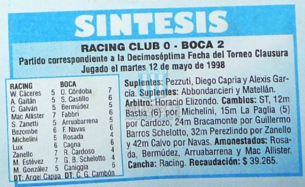 Racing_1998_Home_Taiyo_Multicanal_CL98vsBocaJuniors_FICHA_MC_25_AndresGaitan_jugador_01
