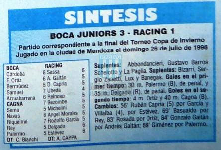 Racing_1998_Home_Taiyo_SiaEntreRios_CopaInviernovsBocaJuniors_FICHA_ML_15_RubenCapria_jugador_15