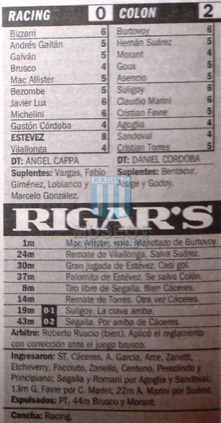 Racing_1998_Home_Topper_Multicanal_AmistosovsColon_FICHA_MC_2_CarlosGalvan_jugador_03