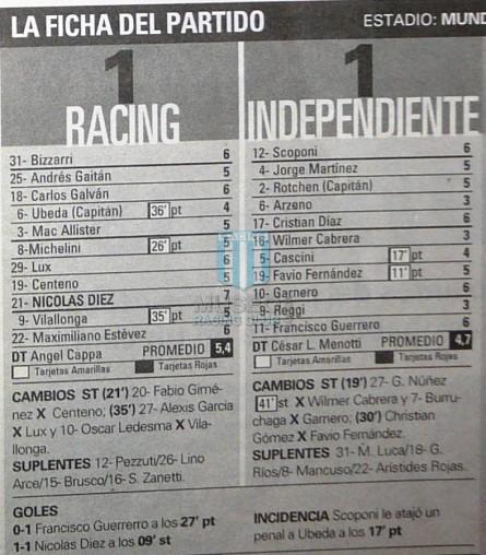 Racing_1998_Home_Topper_Multicanal_TorneodeVerano_FICHA_MC_27_NicolasDiez_jugador_01