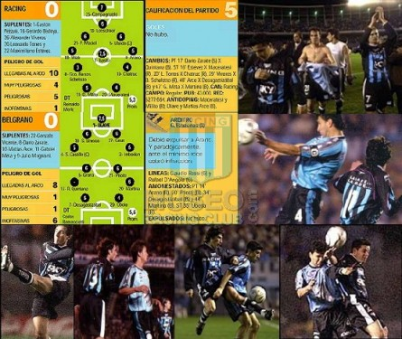 Racing_2001-02_Away_Topper_Sky_vsBelgrano_ML_22_MaxiEstevez_jugador_01