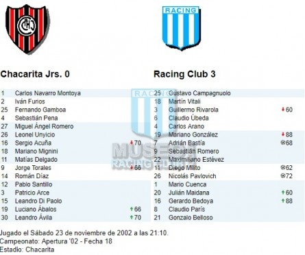Racing_2002_Home_Topper_AP02vsChacaritaJrs_FICHA_MC_18_MartinVitali_jugador_01