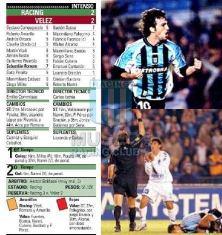 Racing_2003_Away_Topper_Petrobras_ML_jugador_01