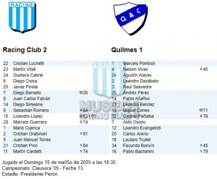 Racing_2005_Away_Topper_Petrobras_CL05vsQuilmesAC_FICHA_PT_ML_15_LisandroLopez_jugador_01