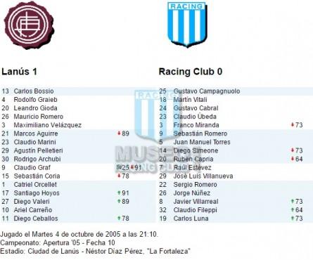 Racing_2005_Home_Topper_Petrobras_AP05vsLanus_FICHA_MC_20_RubenCapria_jugador_01