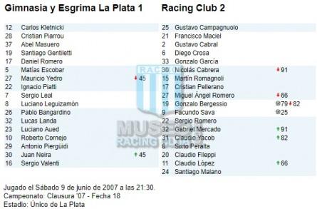 Racing_2007_Home_Nike_BancoMacro_CL07vsGELP_FICHA_ML_32_GabrielMercado_jugador_01
