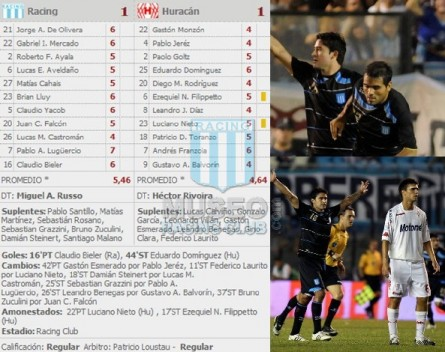 Racing_2010_Away_Olympikus_BancoHipotecario_CL10vsHuracan_PT_MC_16_ClaudioBieler_jugador_01